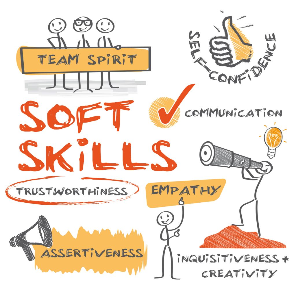 Cartoon drawing with words representing soft skills: assertiveness, inquisitiveness, creativity, communicaiton, empathy