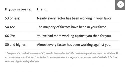 Breakdown of Ford Foundation's American Dream scoring metric